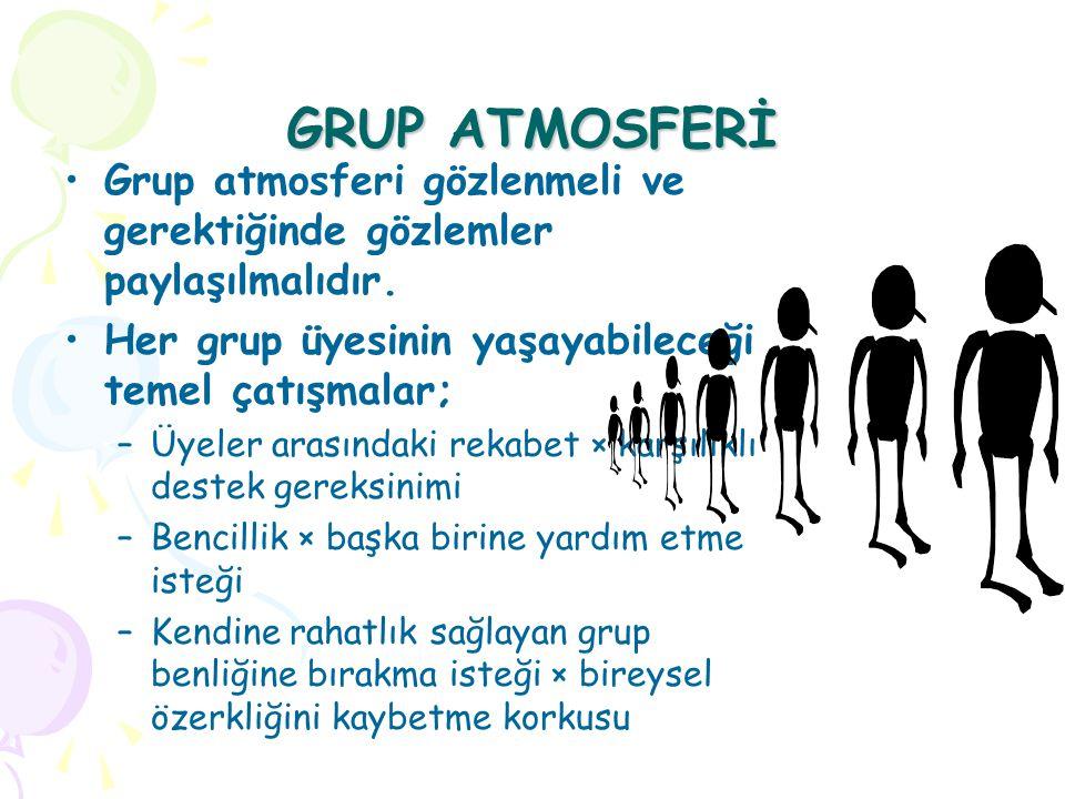 GRUP ATMOSFERİ Grup atmosferi gözlenmeli ve gerektiğinde gözlemler paylaşılmalıdır.