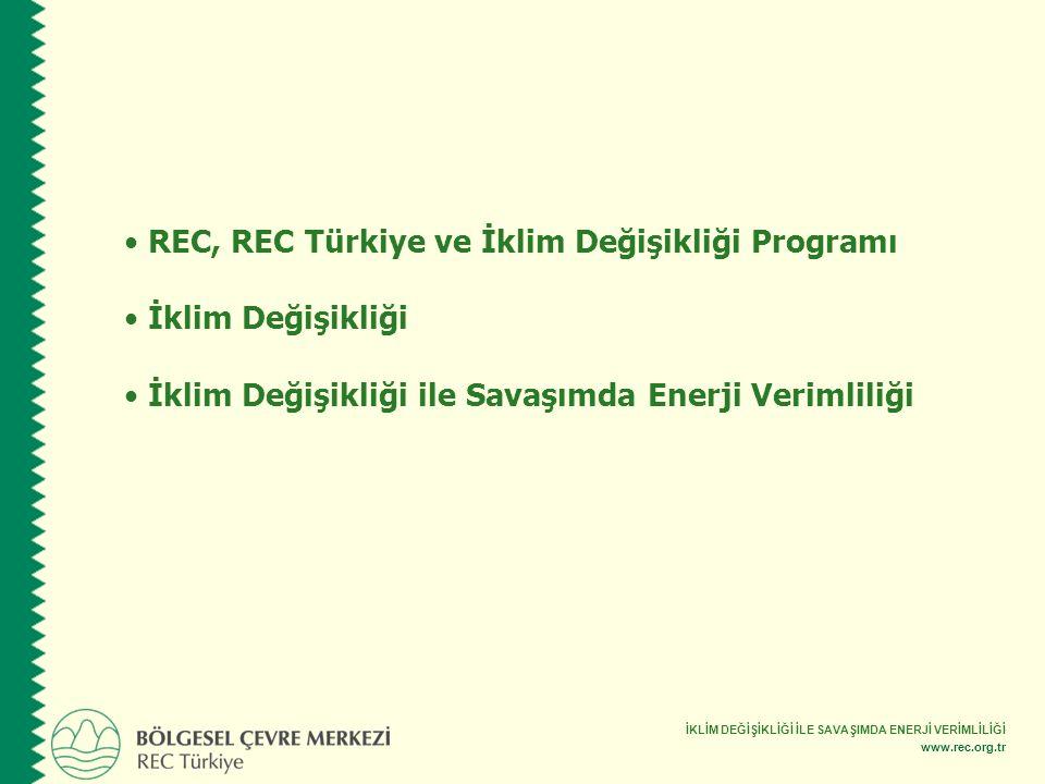 İKLİM DEĞİŞİKLİĞİ İLE SAVAŞIMDA ENERJİ VERİMLİLİĞİ www.rec.org.tr REC, REC Türkiye ve İklim Değişikliği Programı İklim Değişikliği İklim Değişikliği i