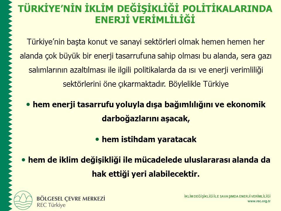 İKLİM DEĞİŞİKLİĞİ İLE SAVAŞIMDA ENERJİ VERİMLİLİĞİ www.rec.org.tr Türkiye'nin başta konut ve sanayi sektörleri olmak hemen hemen her alanda çok büyük