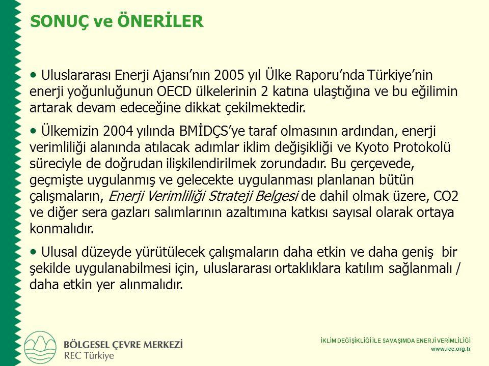 İKLİM DEĞİŞİKLİĞİ İLE SAVAŞIMDA ENERJİ VERİMLİLİĞİ www.rec.org.tr Uluslararası Enerji Ajansı'nın 2005 yıl Ülke Raporu'nda Türkiye'nin enerji yoğunluğu