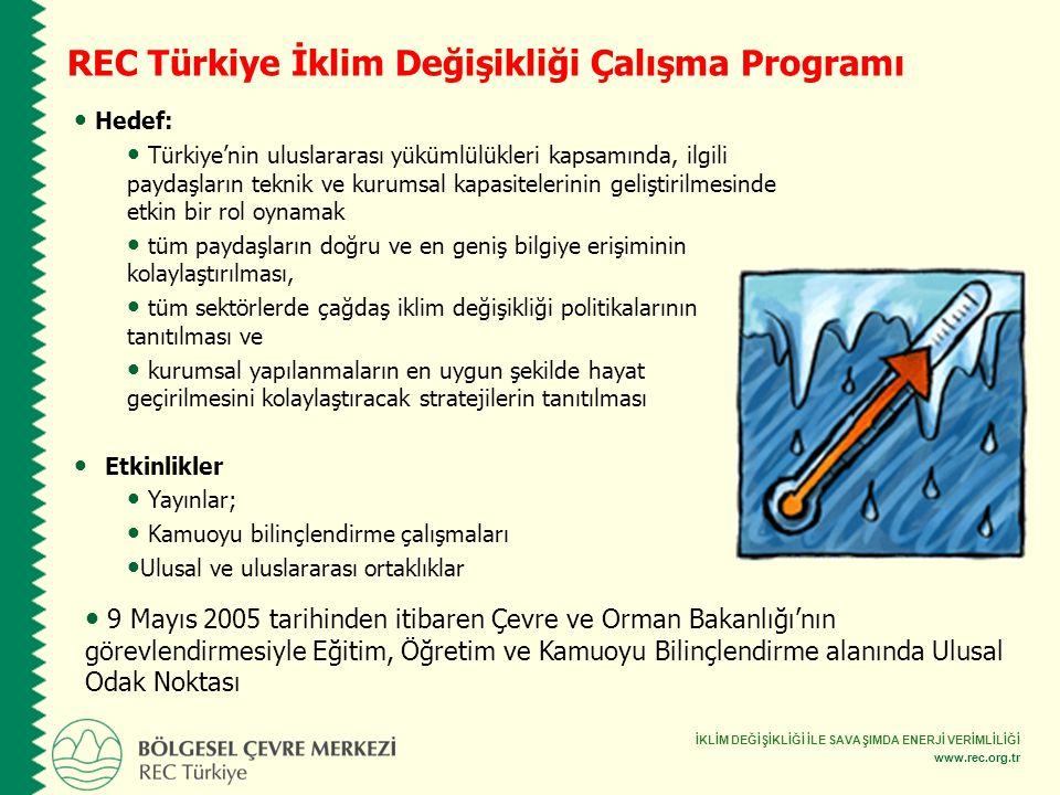 İKLİM DEĞİŞİKLİĞİ İLE SAVAŞIMDA ENERJİ VERİMLİLİĞİ www.rec.org.tr REC Türkiye İklim Değişikliği Çalışma Programı Hedef: Türkiye'nin uluslararası yüküm