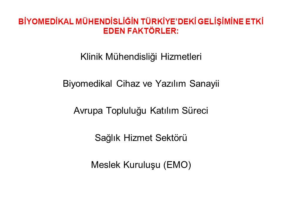 TÜRKİYE'DE HASTANELERİN KURUMLARA GÖRE DAĞILIMI- 2004 Toplam Hastane sayısı = 1217