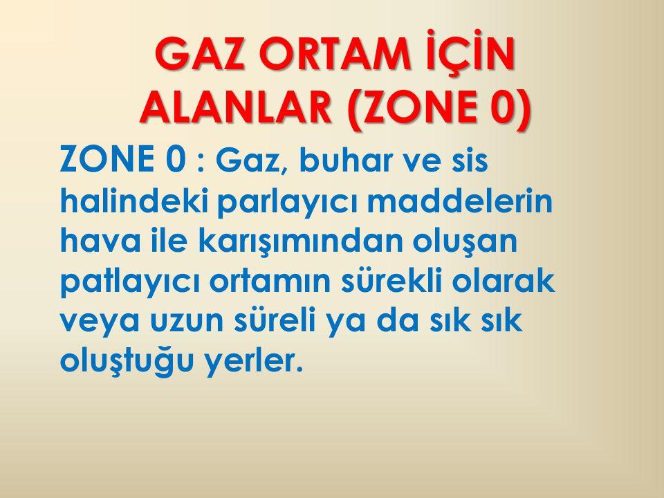 GAZ ORTAM İÇİN ALANLAR (ZONE 0) ZONE 0 : Gaz, buhar ve sis halindeki parlayıcı maddelerin hava ile karışımından oluşan patlayıcı ortamın sürekli olarak veya uzun süreli ya da sık sık oluştuğu yerler.