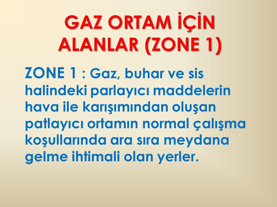 GAZ ORTAM İÇİN ALANLAR (ZONE 1) ZONE 1 : Gaz, buhar ve sis halindeki parlayıcı maddelerin hava ile karışımından oluşan patlayıcı ortamın normal çalışma koşullarında ara sıra meydana gelme ihtimali olan yerler.
