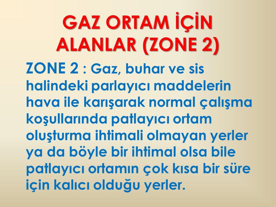 GAZ ORTAM İÇİN ALANLAR (ZONE 2) ZONE 2 : Gaz, buhar ve sis halindeki parlayıcı maddelerin hava ile karışarak normal çalışma koşullarında patlayıcı ortam oluşturma ihtimali olmayan yerler ya da böyle bir ihtimal olsa bile patlayıcı ortamın çok kısa bir süre için kalıcı olduğu yerler.