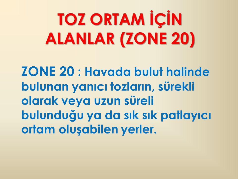TOZ ORTAM İÇİN ALANLAR (ZONE 20) ZONE 20 : Havada bulut halinde bulunan yanıcı tozların, sürekli olarak veya uzun süreli bulunduğu ya da sık sık patlayıcı ortam oluşabilen yerler.