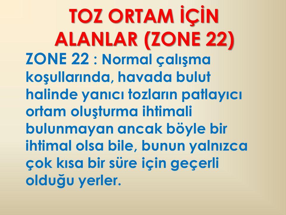 TOZ ORTAM İÇİN ALANLAR (ZONE 22) ZONE 22 : Normal çalışma koşullarında, havada bulut halinde yanıcı tozların patlayıcı ortam oluşturma ihtimali bulunmayan ancak böyle bir ihtimal olsa bile, bunun yalnızca çok kısa bir süre için geçerli olduğu yerler.