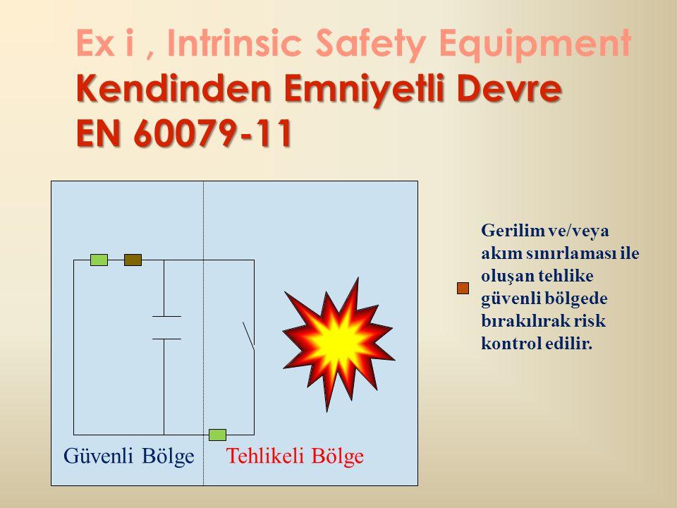 Kendinden Emniyetli Devre EN 60079-11 Ex i, Intrinsic Safety Equipment Kendinden Emniyetli Devre EN 60079-11 Güvenli BölgeTehlikeli Bölge Gerilim ve/veya akım sınırlaması ile oluşan tehlike güvenli bölgede bırakılırak risk kontrol edilir.