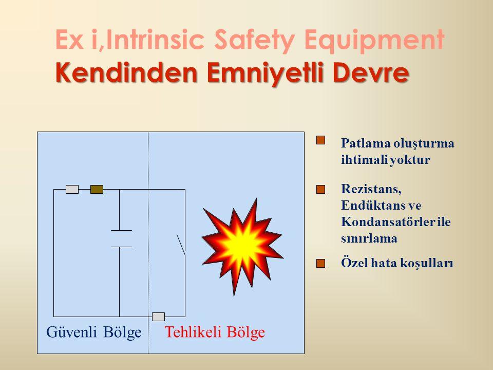 Kendinden Emniyetli Devre Ex i,Intrinsic Safety Equipment Kendinden Emniyetli Devre Güvenli BölgeTehlikeli Bölge Patlama oluşturma ihtimali yoktur Rezistans, Endüktans ve Kondansatörler ile sınırlama Özel hata koşulları