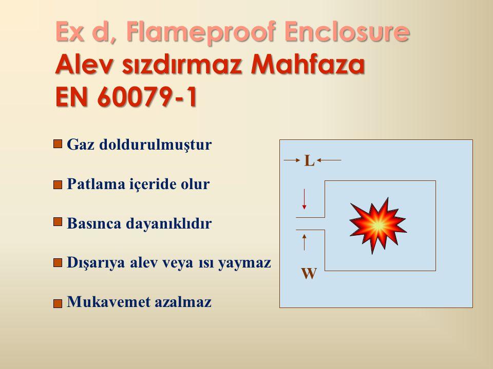 Ex d, Flameproof Enclosure Alev sızdırmaz Mahfaza EN 60079-1 L W Gaz doldurulmuştur Patlama içeride olur Basınca dayanıklıdır Dışarıya alev veya ısı yaymaz Mukavemet azalmaz