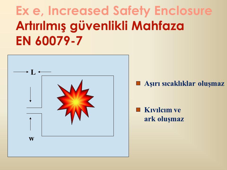 Ex e, Increased Safety Enclosure Artırılmış güvenlikli Mahfaza EN 60079-7 w Aşırı sıcaklıklar oluşmaz Kıvılcım ve ark oluşmaz L