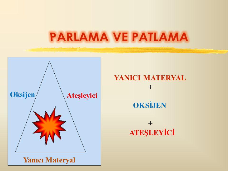 Materyallerin Özellikleri Oksijen Ateşleyici  Tutuşma Noktası  Kendinden Tutuşma Sıcaklığı  Yanabilir Miktar - % Hacim  Gaz/Buhar Yoğunluğu-Hava  Tutuşma Kaynağı Yanıcı Materyal