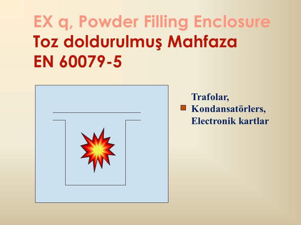 EX q, Powder Filling Enclosure Toz doldurulmuş Mahfaza EN 60079-5 Trafolar, Kondansatörlers, Electronik kartlar