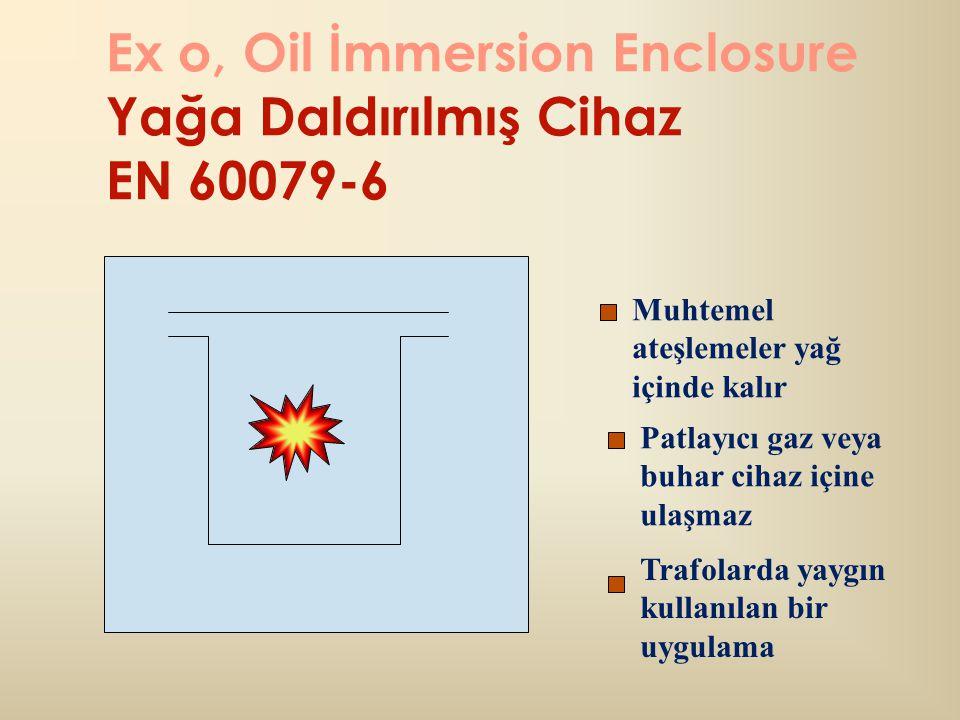 Ex o, Oil İmmersion Enclosure Yağa Daldırılmış Cihaz EN 60079-6 Muhtemel ateşlemeler yağ içinde kalır Patlayıcı gaz veya buhar cihaz içine ulaşmaz Trafolarda yaygın kullanılan bir uygulama