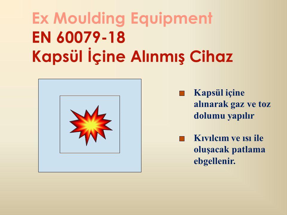 Ex Moulding Equipment EN 60079-18 Kapsül İçine Alınmış Cihaz Kapsül içine alınarak gaz ve toz dolumu yapılır Kıvılcım ve ısı ile oluşacak patlama ebgellenir.