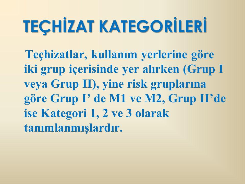 TEÇHİZAT KATEGORİLERİ Teçhizatlar, kullanım yerlerine göre iki grup içerisinde yer alırken (Grup I veya Grup II), yine risk gruplarına göre Grup I' de M1 ve M2, Grup II'de ise Kategori 1, 2 ve 3 olarak tanımlanmışlardır.