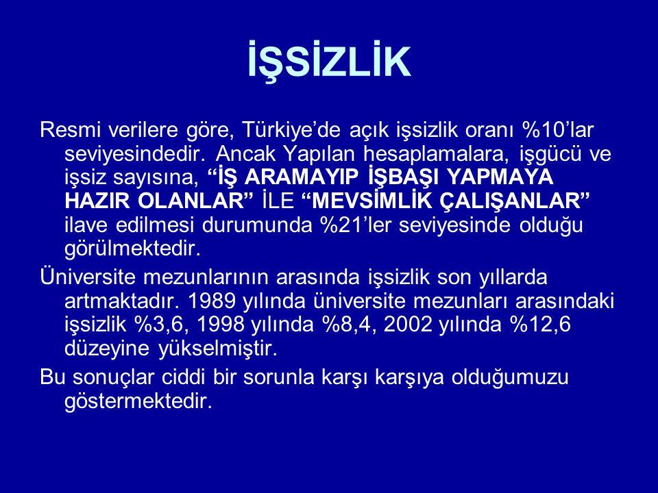 """İŞSİZLİK Resmi verilere göre, Türkiye'de açık işsizlik oranı %10'lar seviyesindedir. Ancak Yapılan hesaplamalara, işgücü ve işsiz sayısına, """"İŞ ARAMAY"""
