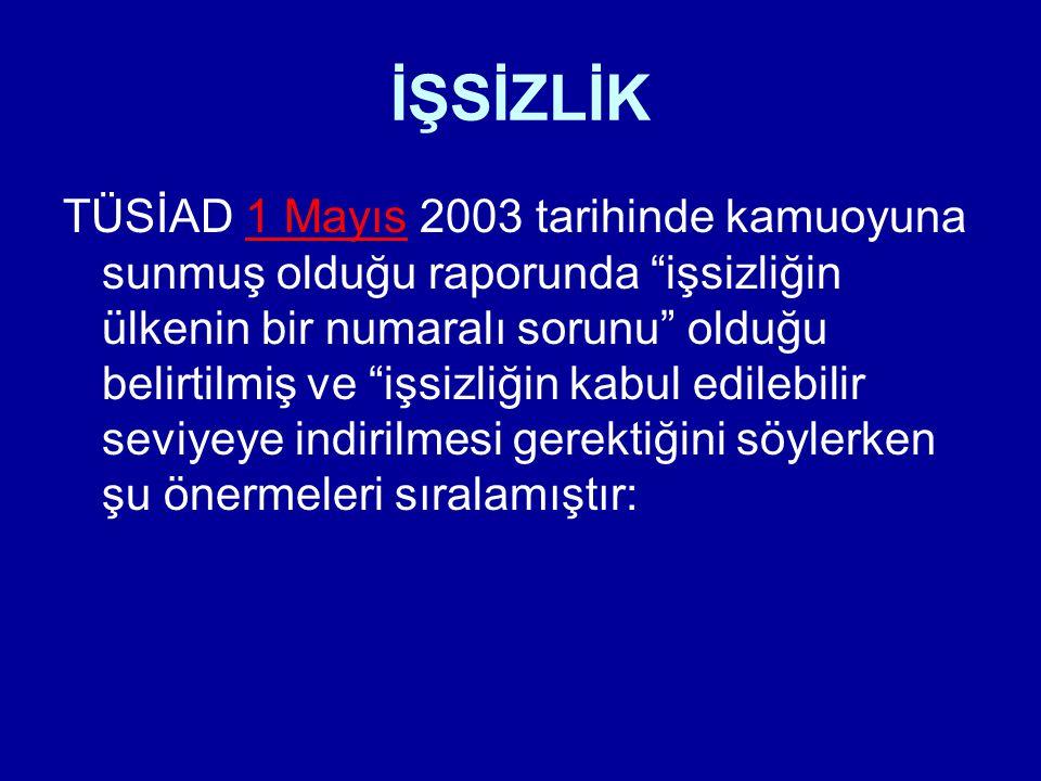 """İŞSİZLİK TÜSİAD 1 Mayıs 2003 tarihinde kamuoyuna sunmuş olduğu raporunda """"işsizliğin ülkenin bir numaralı sorunu"""" olduğu belirtilmiş ve """"işsizliğin ka"""
