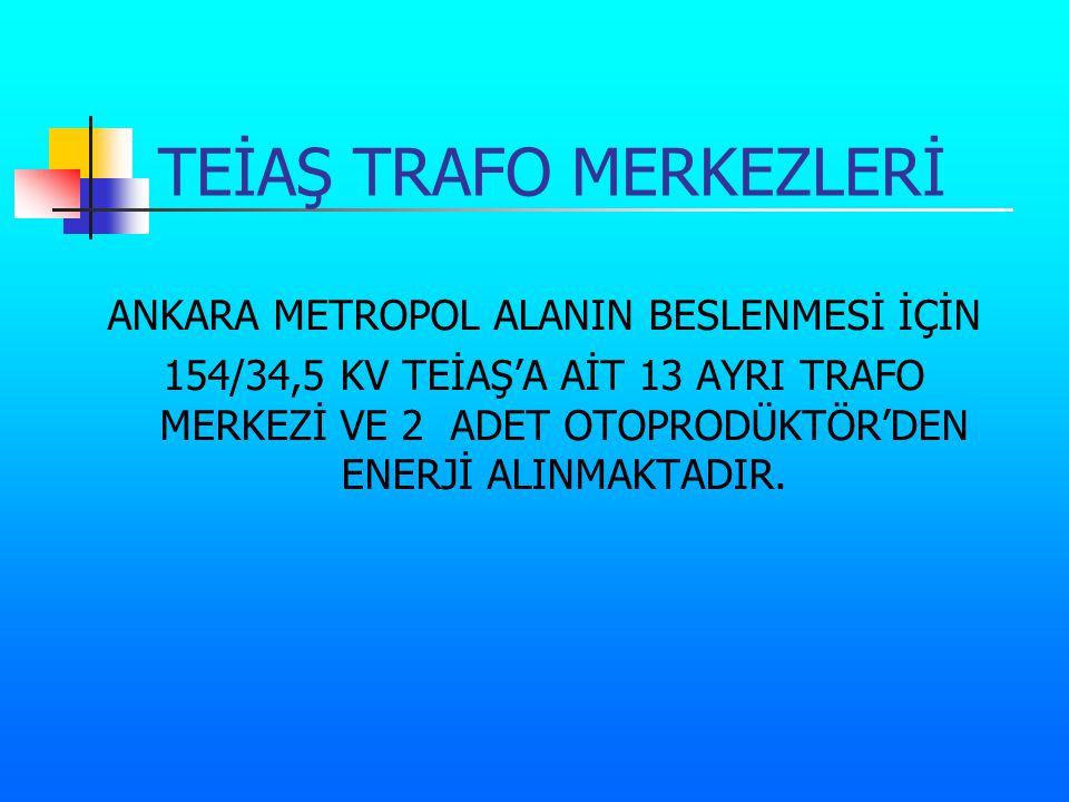 TEİAŞ TRAFO MERKEZLERİ ANKARA METROPOL ALANIN BESLENMESİ İÇİN 154/34,5 KV TEİAŞ'A AİT 13 AYRI TRAFO MERKEZİ VE 2 ADET OTOPRODÜKTÖR'DEN ENERJİ ALINMAKT