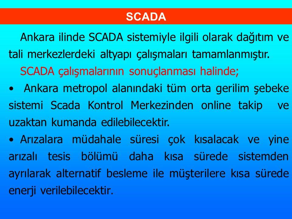 SCADA Ankara ilinde SCADA sistemiyle ilgili olarak dağıtım ve tali merkezlerdeki altyapı çalışmaları tamamlanmıştır. SCADA çalışmalarının sonuçlanması