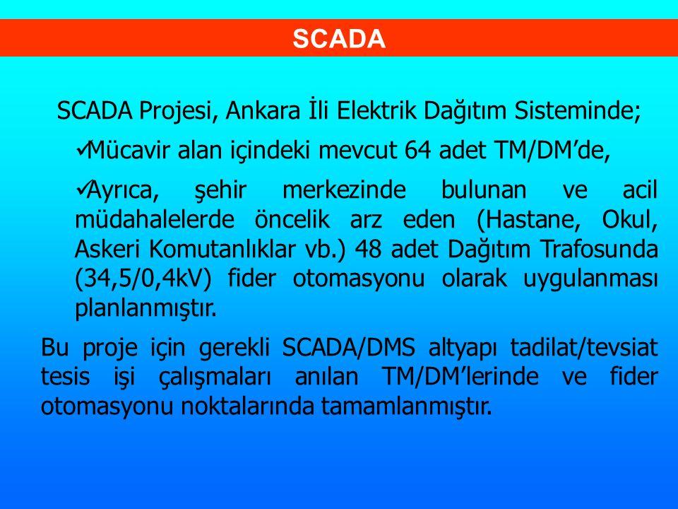 SCADA SCADA Projesi, Ankara İli Elektrik Dağıtım Sisteminde; Mücavir alan içindeki mevcut 64 adet TM/DM'de, Ayrıca, şehir merkezinde bulunan ve acil m