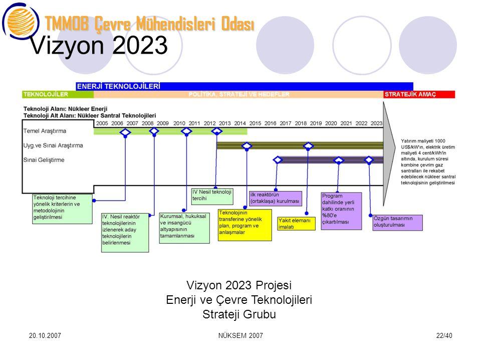 TMMOB Çevre Mühendisleri Odası 20.10.2007NÜKSEM 200722/40 Vizyon 2023 Vizyon 2023 Projesi Enerji ve Çevre Teknolojileri Strateji Grubu
