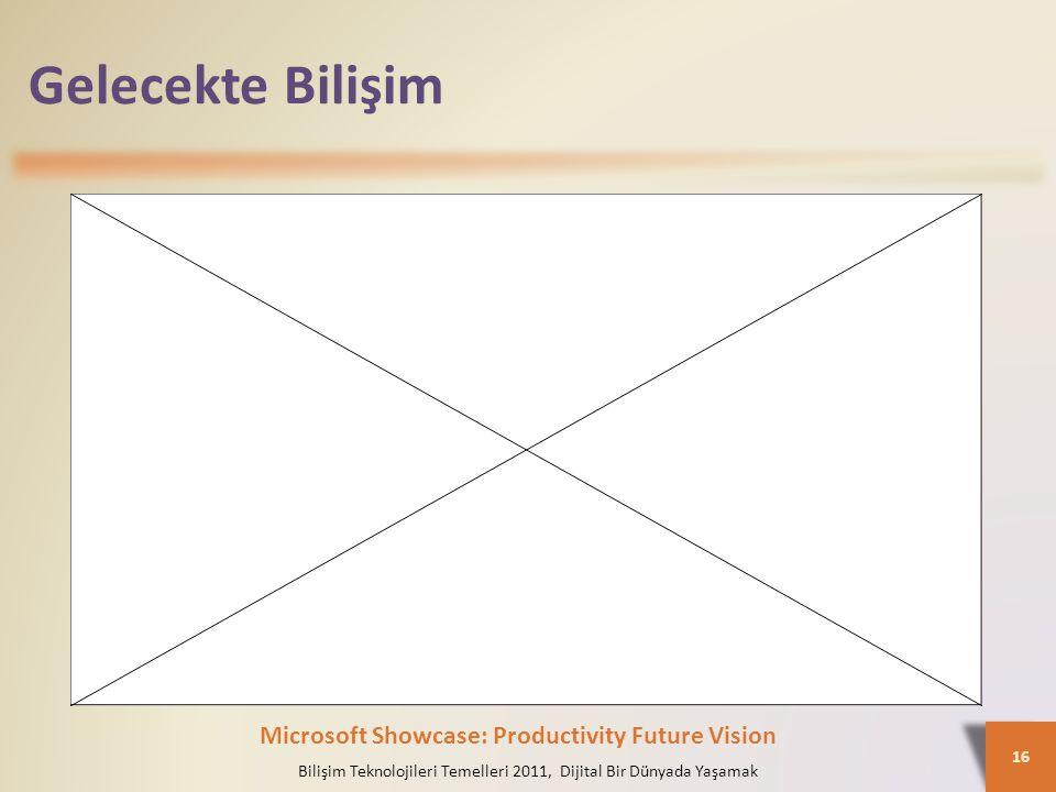 Bilişim Teknolojileri Temelleri 2011, Dijital Bir Dünyada Yaşamak 16 Microsoft Showcase: Productivity Future Vision Gelecekte Bilişim