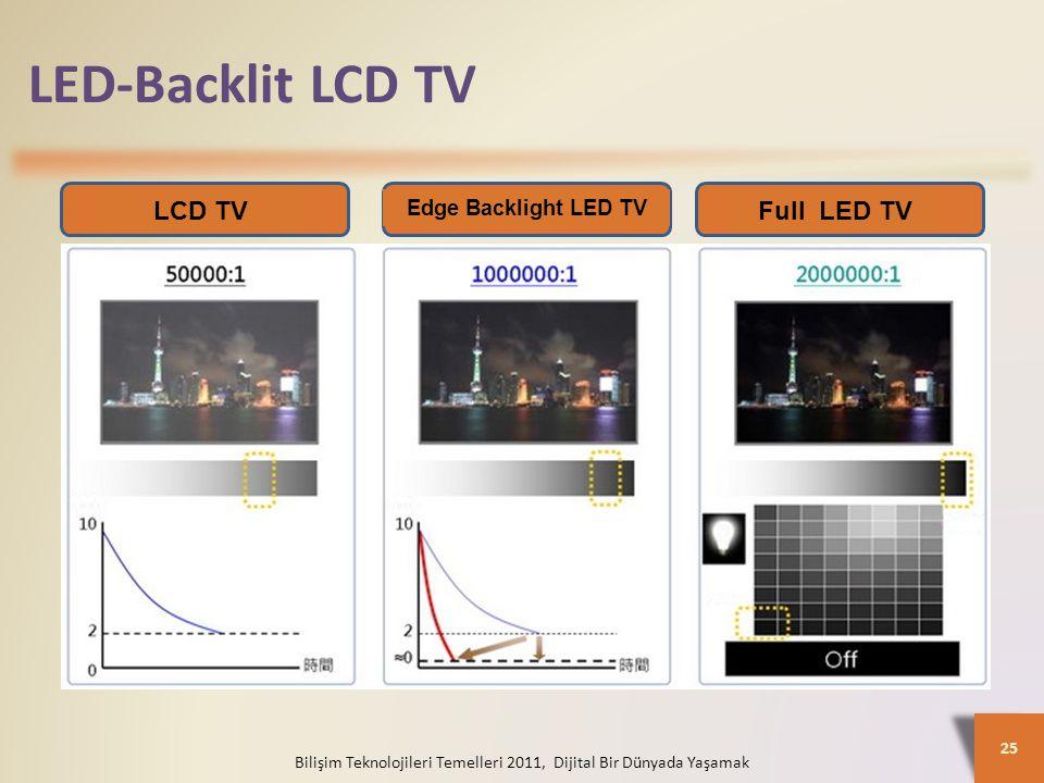 LED-Backlit LCD TV Bilişim Teknolojileri Temelleri 2011, Dijital Bir Dünyada Yaşamak 25 LCD TV Edge Backlight LED TV Full LED TV