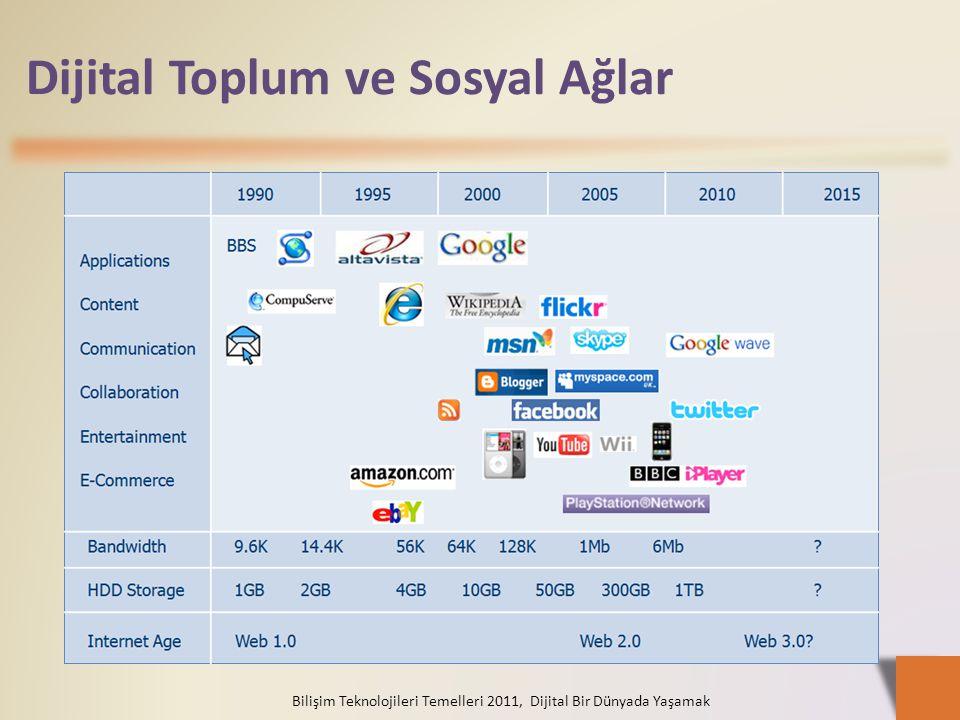 Dijital Toplum ve Sosyal Ağlar Bilişim Teknolojileri Temelleri 2011, Dijital Bir Dünyada Yaşamak