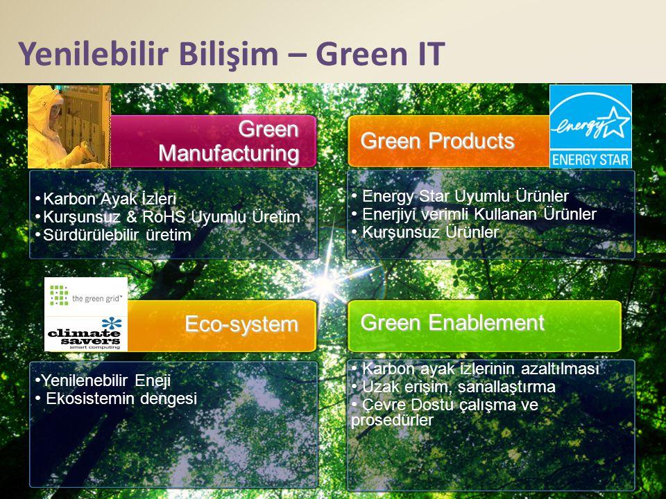 Green Manufacturing Karbon Ayak İzleri Kurşunsuz & RoHS Uyumlu Üretim Sürdürülebilir üretim Eco-system Green Products Energy Star Uyumlu Ürünler Enerjiyi verimli Kullanan Ürünler Kurşunsuz Ürünler Green Enablement Karbon ayak izlerinin azaltılması Uzak erişim, sanallaştırma Çevre Dostu çalışma ve prosedürler Yenilenebilir Eneji Ekosistemin dengesi Yenilebilir Bilişim – Green IT