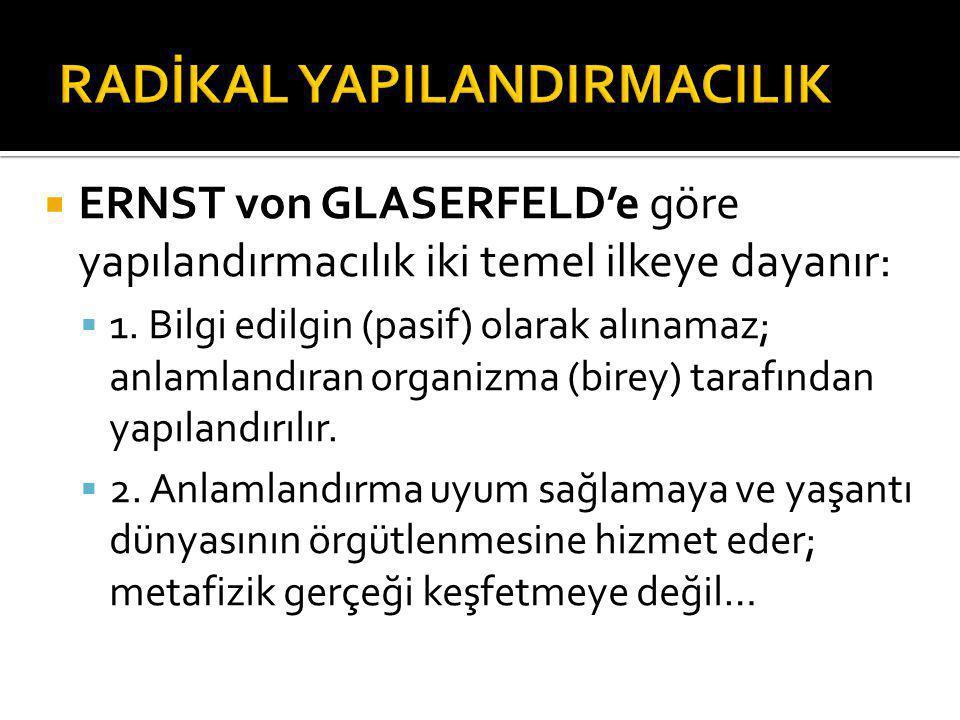  ERNST von GLASERFELD'e göre yapılandırmacılık iki temel ilkeye dayanır:  1. Bilgi edilgin (pasif) olarak alınamaz; anlamlandıran organizma (birey)