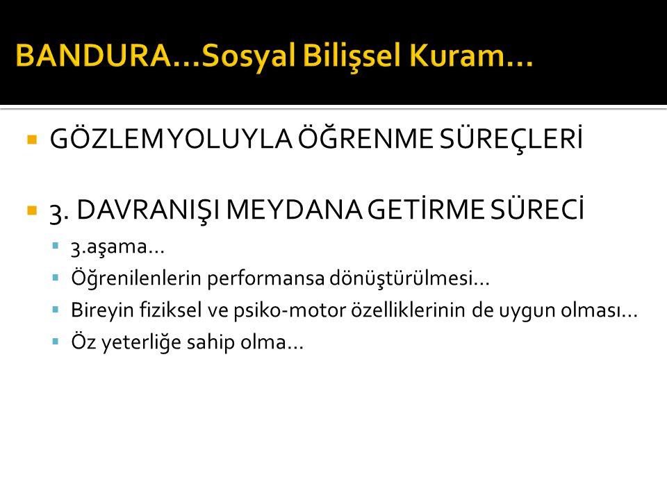  GÖZLEM YOLUYLA ÖĞRENME SÜREÇLERİ  3.