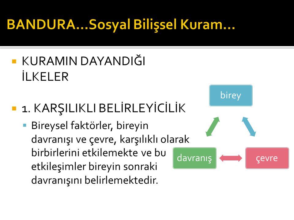  KURAMIN DAYANDIĞI İLKELER  1.