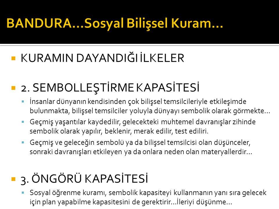  KURAMIN DAYANDIĞI İLKELER  2.