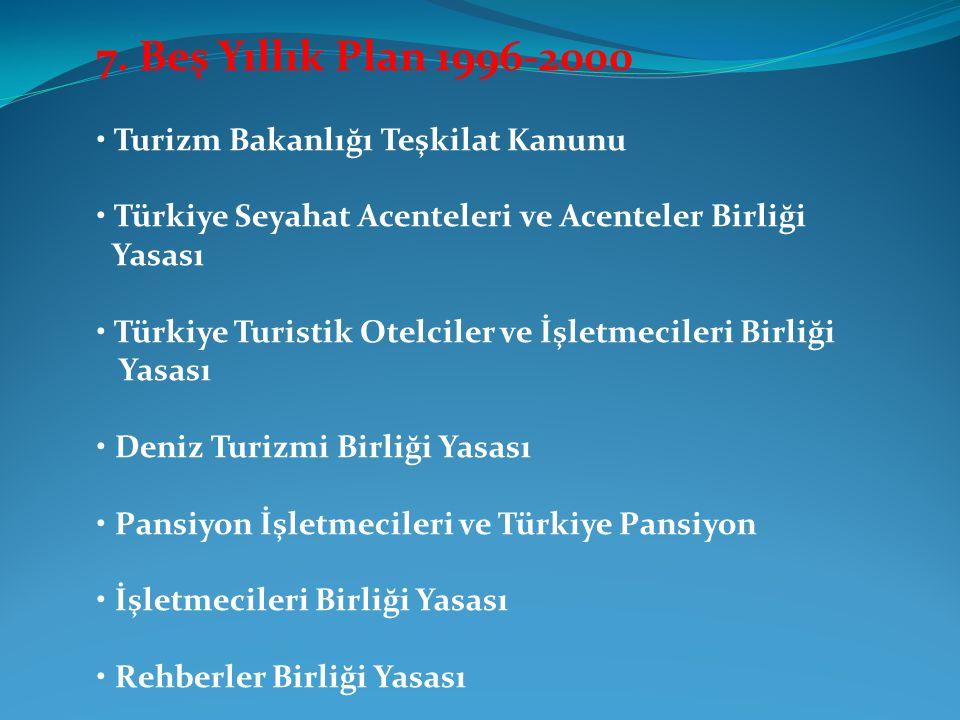 7. Beş Yıllık Plan 1996-2000 Turizm Bakanlığı Teşkilat Kanunu Türkiye Seyahat Acenteleri ve Acenteler Birliği Yasası Türkiye Turistik Otelciler ve İşl