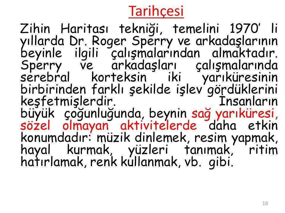Tarihçesi Zihin Haritası tekniği, temelini 1970' li yıllarda Dr.
