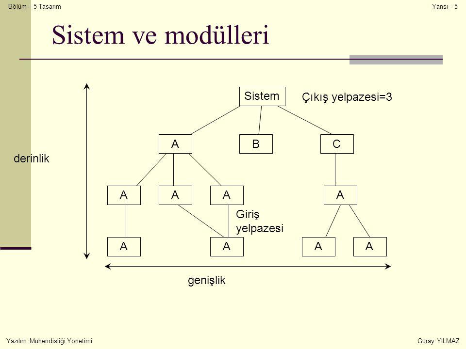 Bölüm – 5 Tasarım Yazılım Mühendisliği YönetimiGüray YILMAZ Yansı - 5 Sistem ve modülleri Sistem ABC AAAA AAAA Çıkış yelpazesi=3 genişlik Giriş yelpaz