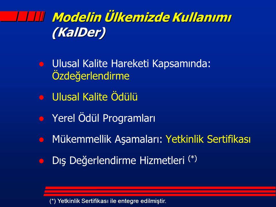 Modelin Ülkemizde Kullanımı (KalDer) l Ulusal Kalite Hareketi Kapsamında: Özdeğerlendirme l Ulusal Kalite Ödülü l Yerel Ödül Programları l Mükemmellik