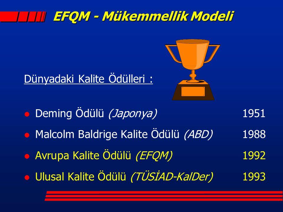 EFQM - Mükemmellik Modeli Dünyadaki Kalite Ödülleri : l Deming Ödülü (Japonya)1951 l Malcolm Baldrige Kalite Ödülü (ABD)1988 l Avrupa Kalite Ödülü (EF
