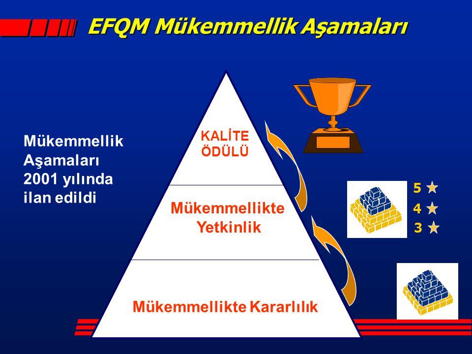 KALİTE ÖDÜLÜ Mükemmellikte Yetkinlik Mükemmellikte Kararlılık EFQM Mükemmellik Aşamaları 5 4 3 Mükemmellik Aşamaları 2001 yılında ilan edildi