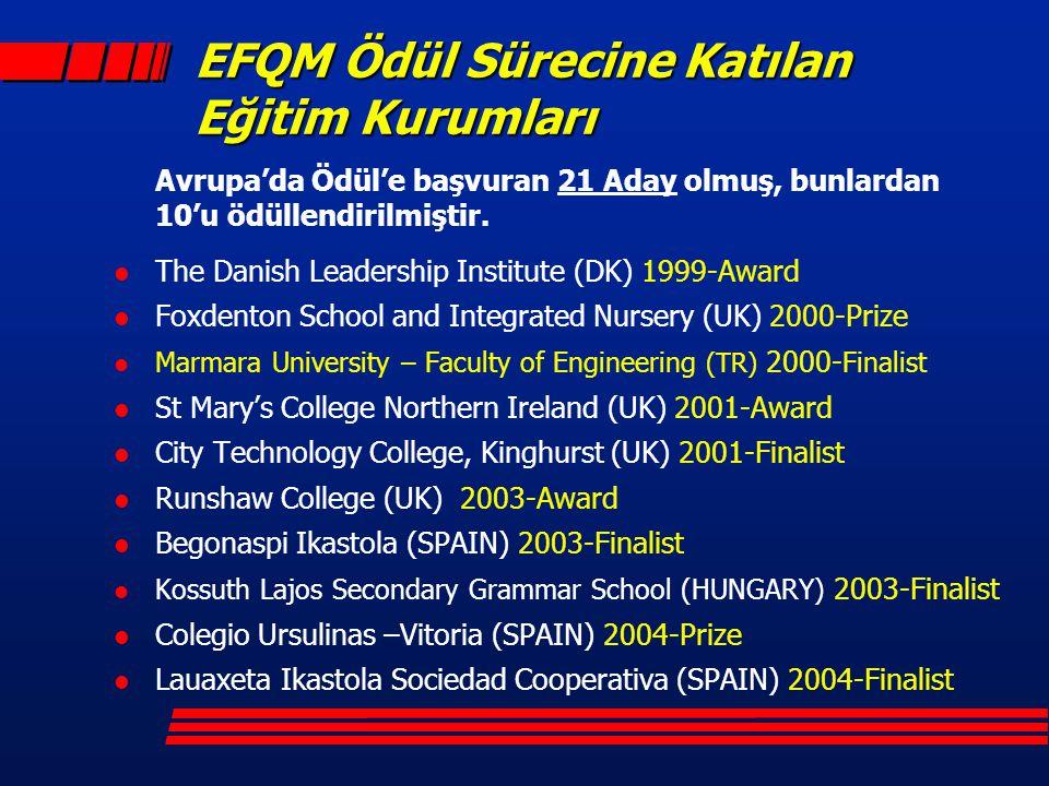 EFQM Ödül Sürecine Katılan Eğitim Kurumları Avrupa'da Ödül'e başvuran 21 Aday olmuş, bunlardan 10'u ödüllendirilmiştir. l The Danish Leadership Instit
