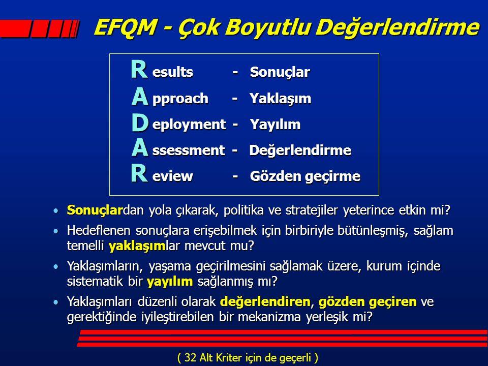 esults - Sonuçlar pproach - Yaklaşım eployment - Yayılım ssessment - Değerlendirme eview - Gözden geçirme EFQM - Çok Boyutlu Değerlendirme R A D A R S