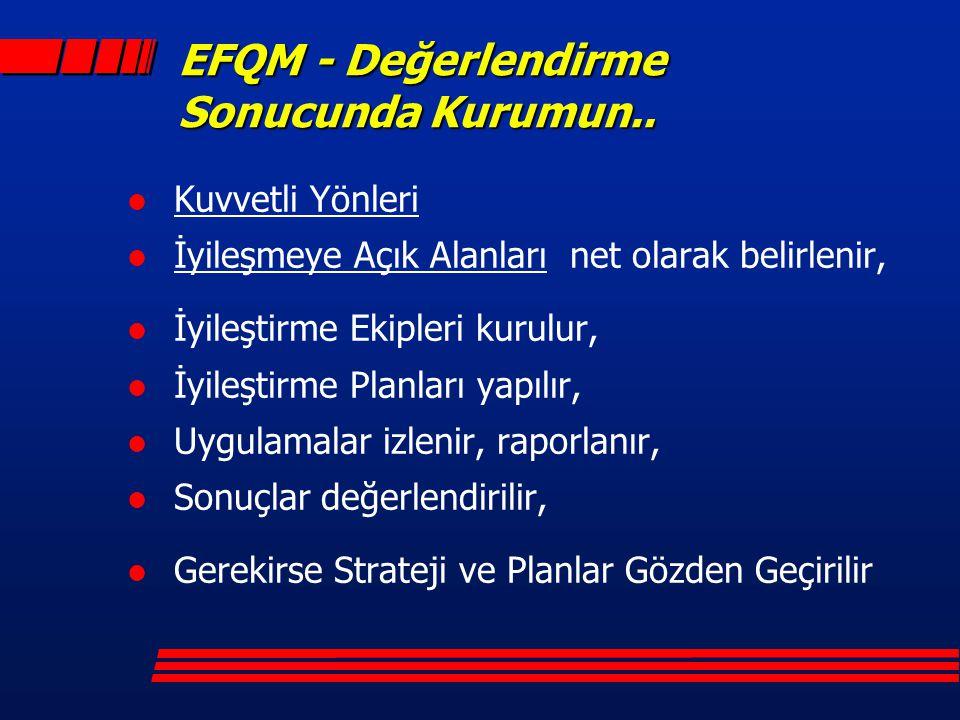 EFQM - Değerlendirme Sonucunda Kurumun.. l Kuvvetli Yönleri l İyileşmeye Açık Alanları net olarak belirlenir, l İyileştirme Ekipleri kurulur, l İyileş