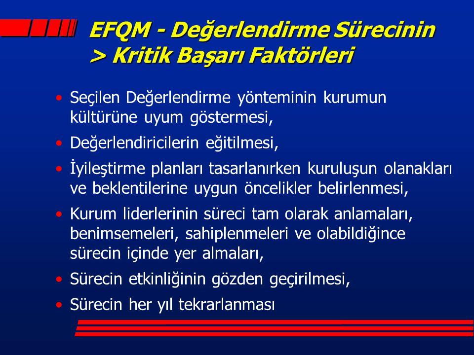 EFQM - Değerlendirme Sürecinin > Kritik Başarı Faktörleri Seçilen Değerlendirme yönteminin kurumun kültürüne uyum göstermesi, Değerlendiricilerin eğit