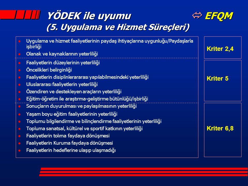 YÖDEK ile uyumu  EFQM (5. Uygulama ve Hizmet Süreçleri) l Uygulama ve hizmet faaliyetlerinin paydaş ihtiyaçlarına uygunluğu/Paydaşlarla işbirliği l O