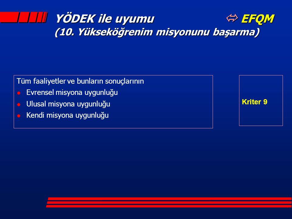 YÖDEK ile uyumu  EFQM (10. Yükseköğrenim misyonunu başarma) Tüm faaliyetler ve bunların sonuçlarının l Evrensel misyona uygunluğu l Ulusal misyona uy