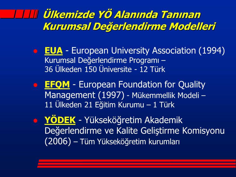 Ülkemizde YÖ Alanında Tanınan Kurumsal Değerlendirme Modelleri l EUA - European University Association (1994) Kurumsal Değerlendirme Programı – 36 Ülk