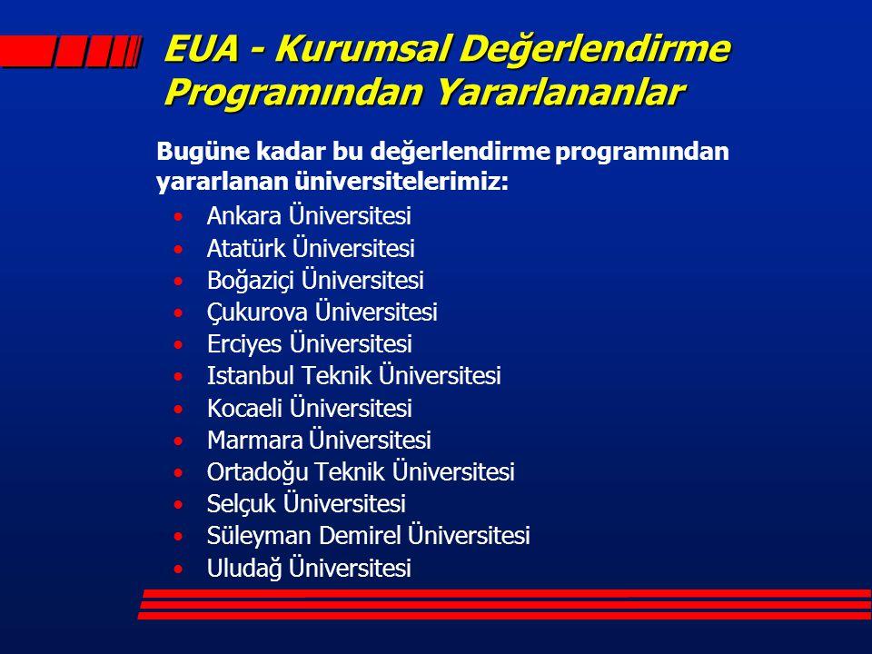 EUA - Kurumsal Değerlendirme Programından Yararlananlar Bugüne kadar bu değerlendirme programından yararlanan üniversitelerimiz: Ankara Üniversitesi A