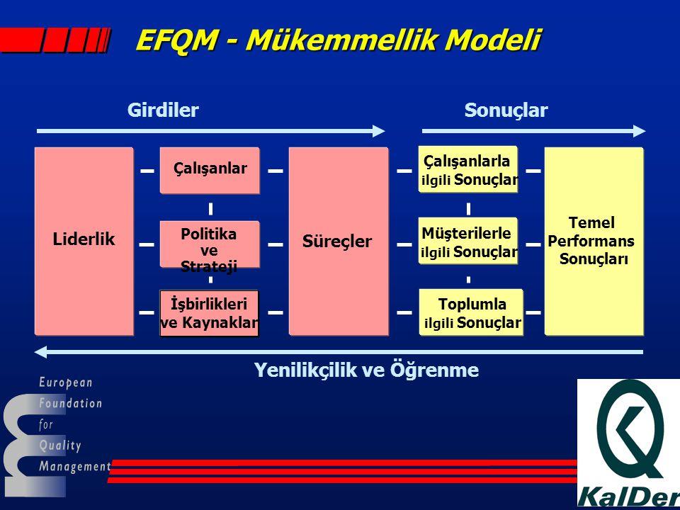 EFQM - Mükemmellik Modeli l 9 Ana – 32 Alt Kriter : - Girdiler  Sonuçlar (dengesi) - Paydaşlar (dengesi) - Yenilikçilik ve Öğrenme odaklı l Bütünsel; Katılımcı; Şeffaf l Karşılaştırma ve Kıyaslama odaklı l Son 3-5 yıl kapsamlı; çok boyutlu ve objektif değerlendirme (RADAR metodolojisi) l Daha çok etkinlik değerlendirmesi l Hem Dış Değerlendirmeye uygun; hem de etkin bir Özdeğerlendirme aracı l Yerel, yöresel kültüre uyum sağlayacak değerlendiriciler l Kurum içi Değerlendirici yetişmesine imkan sağlıyor l En fazla 2 ayda tamamlanabiliyor; sıfır ek maliyet l Ödül / Sertifikasyona uygun