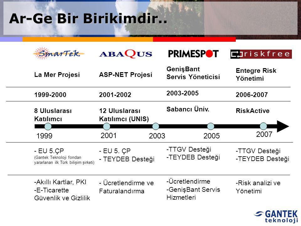 Ar-Ge Bir Birikimdir.. La Mer Projesi 1999-2000 8 Uluslarası Katılımcı - EU 5.ÇP (Gantek Teknoloji fondan yararlanan ilk Türk bilişim şirketi) -Akıllı